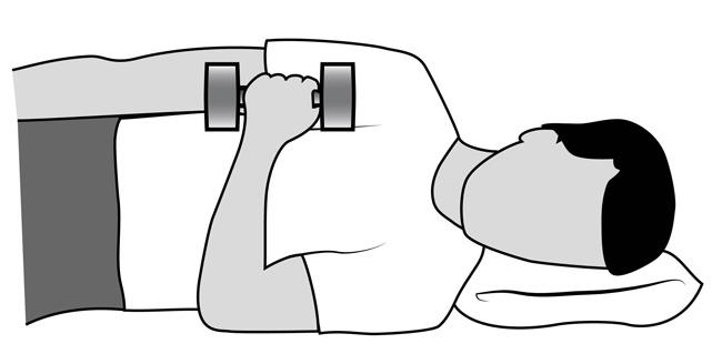 Illustration of shoulder internal rotation (strengthening)